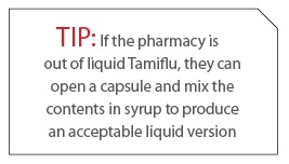 tamiflu dosing chart: Pediatric flu a nuanced approach emergency physicians monthly