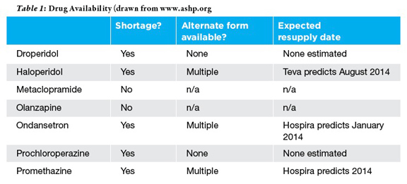 drug-shortage-table