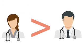 Do Patients Fare Better Under Female Physicians?