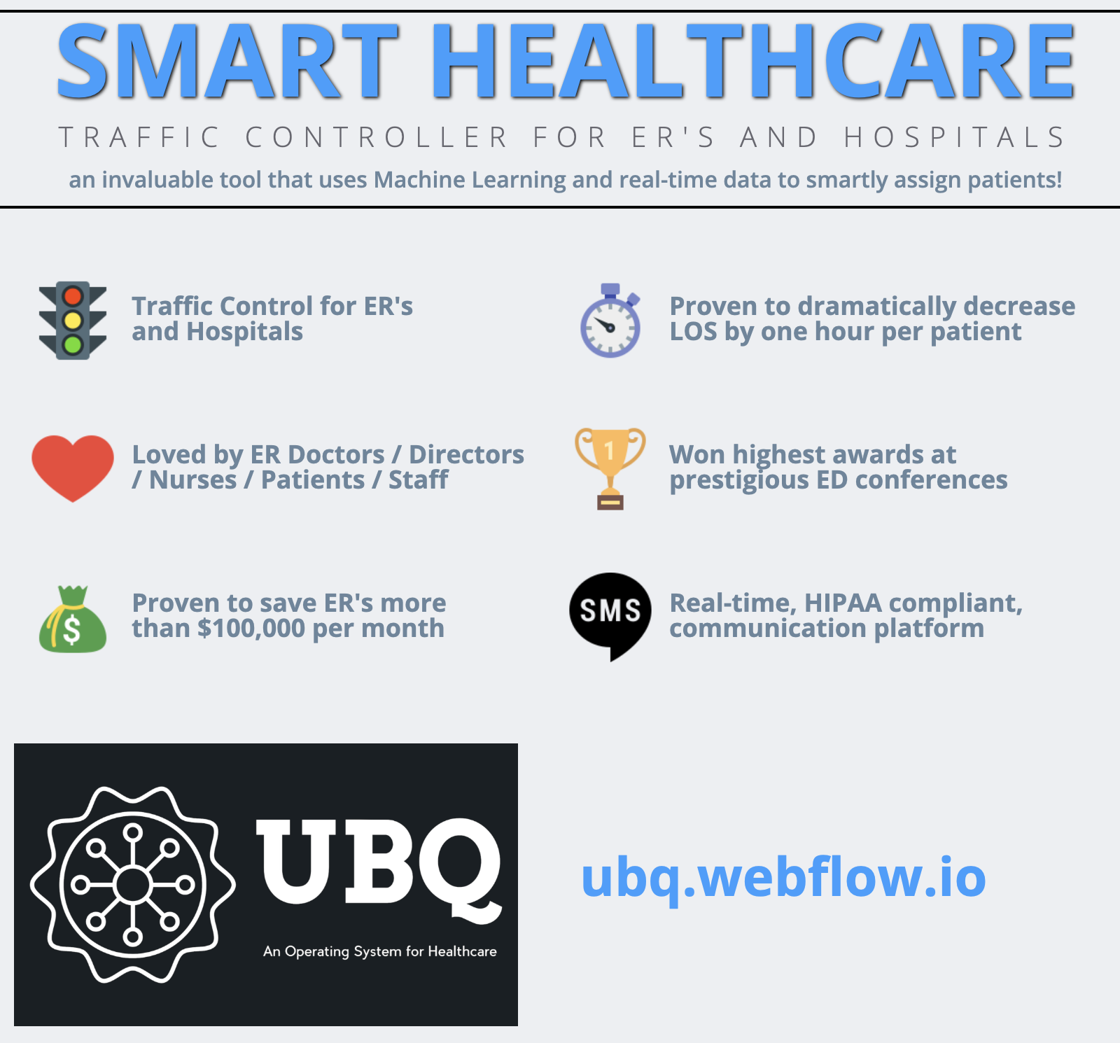 More Disruption - UBQ Infographic
