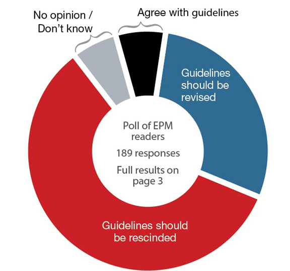 ACEP's tPA Debate Goes Public - Emergency Physicians Monthly