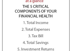 Give Your Finances the  Full Work-Up in 2014